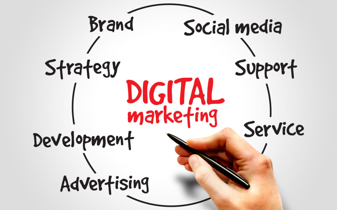 Why Is Digital Marketing Important To A Franchise?